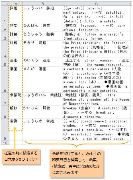 英和辞典・和英辞典 - Weblio辞書